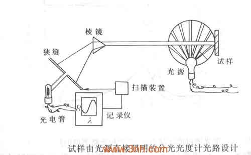 电路 电路图 电子 工程图 平面图 原理图 500_309